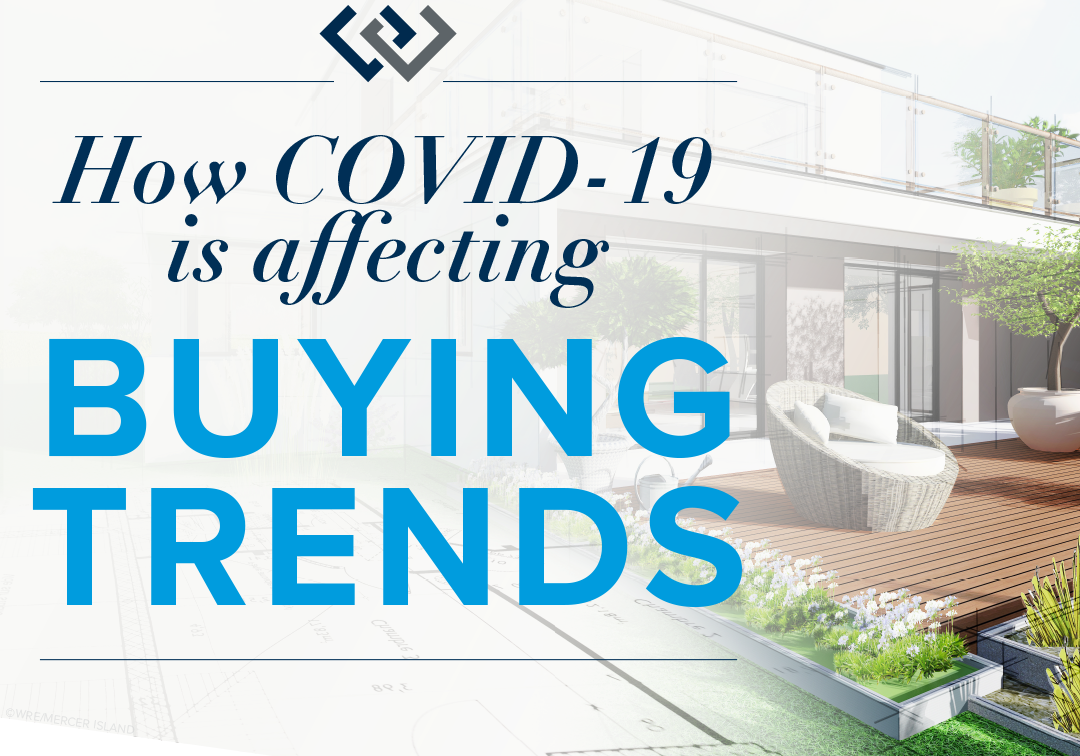 How COVID-19 is Affecting Buying Trends